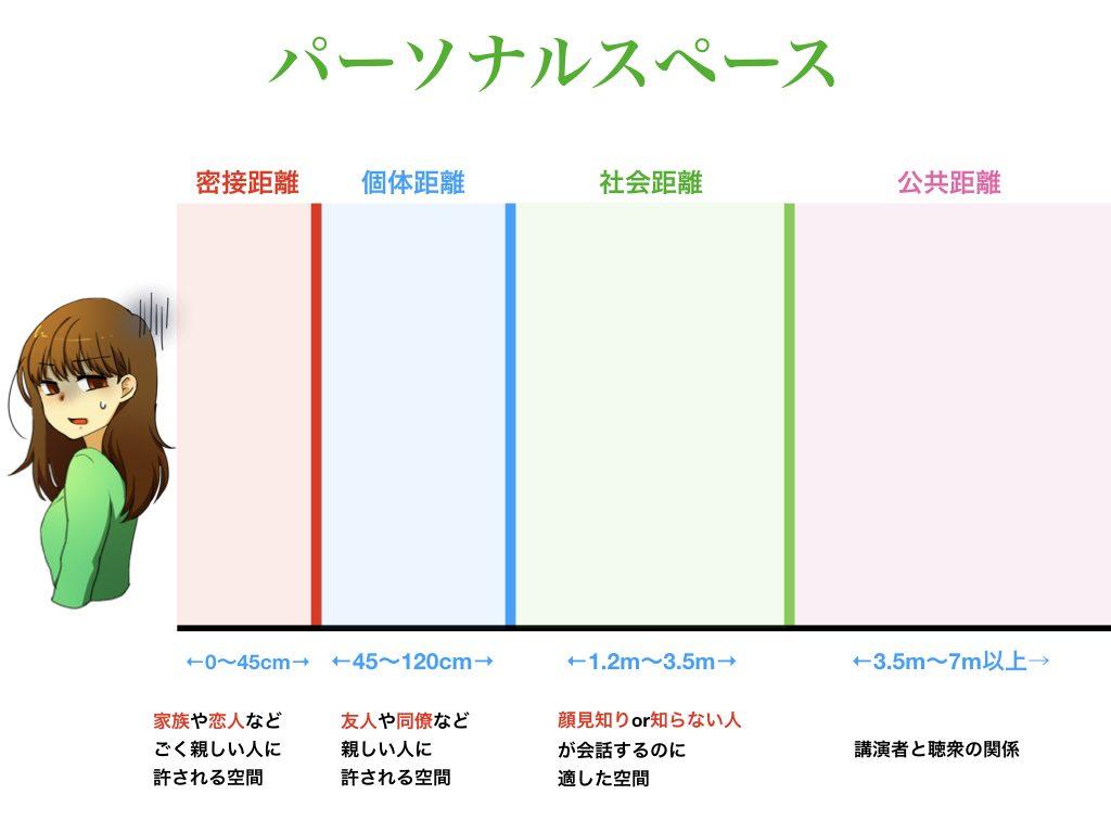 満員電車パーソナルスペース.jpg.001
