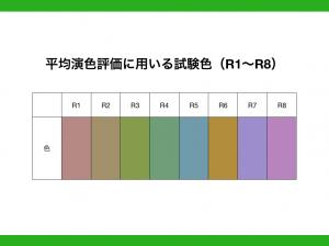 平均演色評価に用いる試験色(R1~R8)