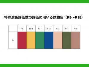 特殊演色評価数R9〜R15